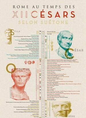 Poster Rome au temps des douze Césars selon Suétone